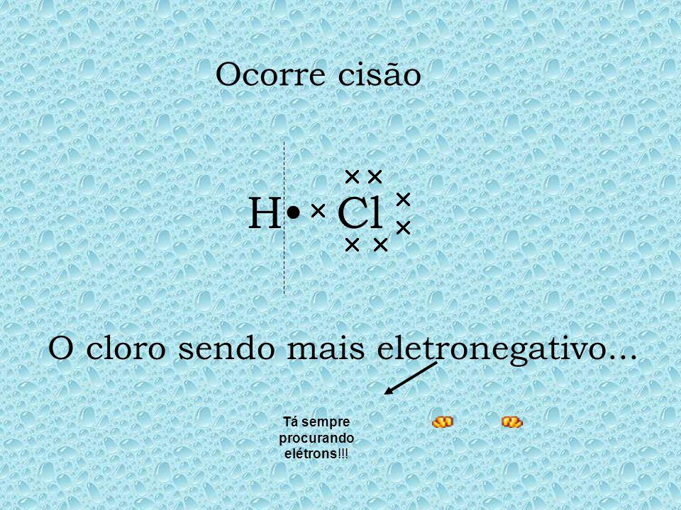 H Cl Em solução aquosa