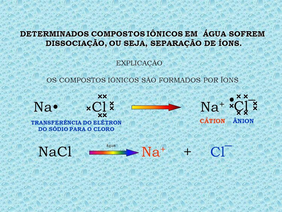 H + Cl FORMAÇÃO DE ÍONS Simbolizando a água Na solvatação os mais eletronegativos ficam com o elétron antes compartilhado