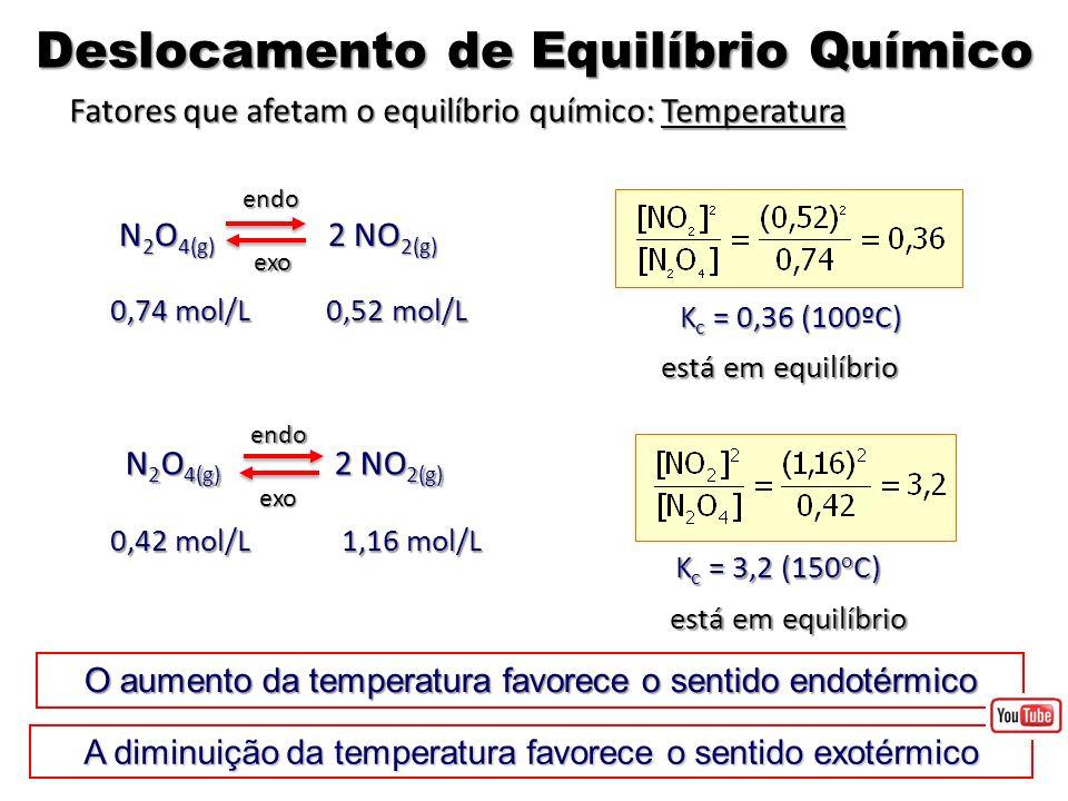 N 2 O 4(g) 2 NO 2(g) 0,74 mol/L 0,52 mol/L K c = 3,2 (150 o C) K c = 3,2 (150 o C) está em equilíbrio K c = 0,36 (100ºC) está em equilíbrio N 2 O 4(g)