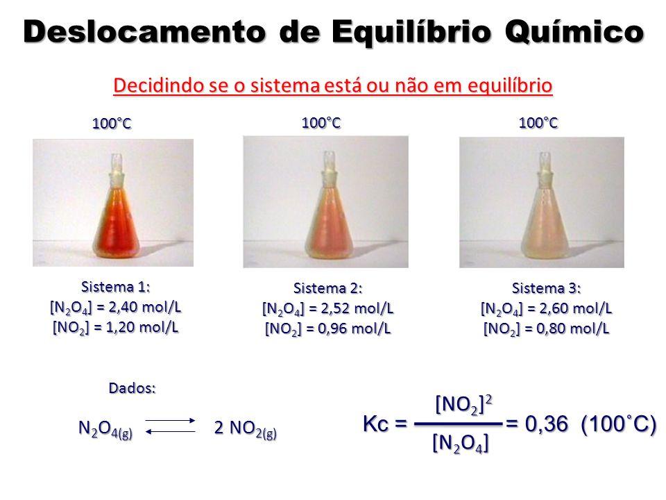 Deslocamento de Equilíbrio Químico Decidindo se o sistema está ou não em equilíbrio N 2 O 4(g) 2 NO 2(g) Dados: Sistema 1: [N 2 O 4 ] = 2,40 mol/L [NO