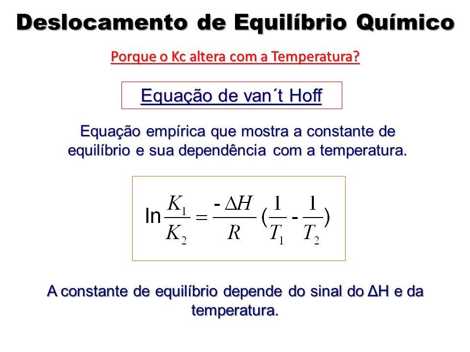 Equação empírica que mostra a constante de equilíbrio e sua dependência com a temperatura. Equação de van´t Hoff A constante de equilíbrio depende do