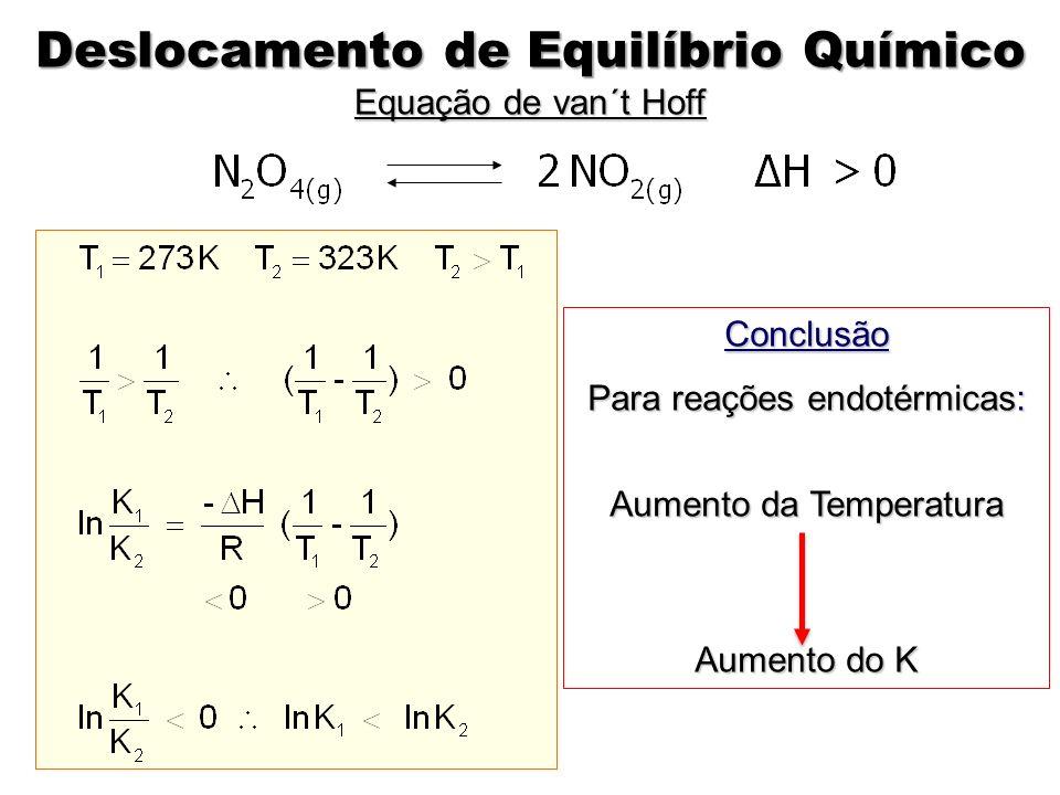 Conclusão Para reações endotérmicas: Aumento da Temperatura Aumento do K Deslocamento de Equilíbrio Químico Equação de van´t Hoff