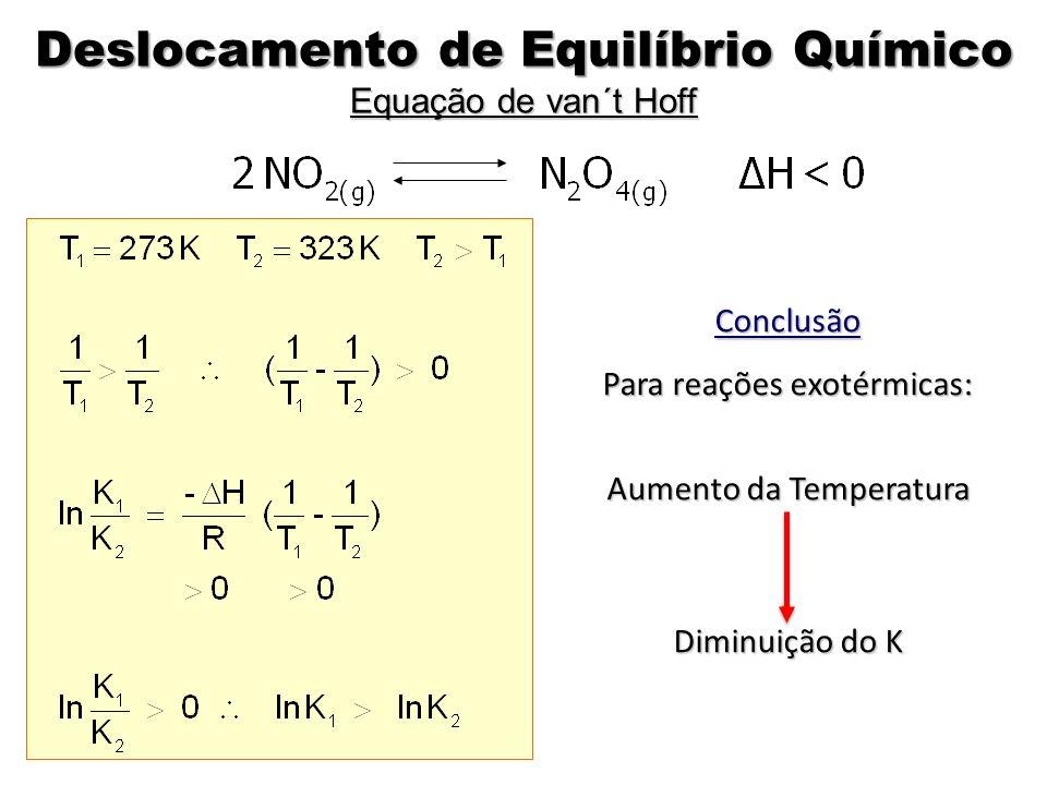 Conclusão Para reações exotérmicas: Aumento da Temperatura Diminuição do K Deslocamento de Equilíbrio Químico Equação de van´t Hoff