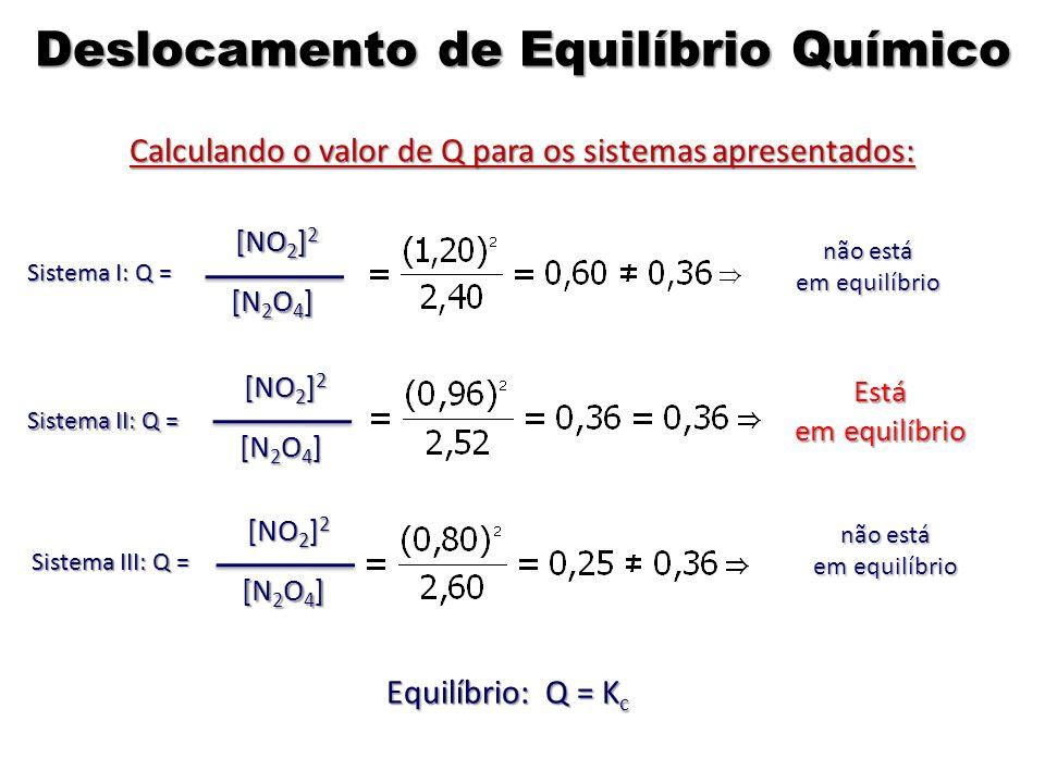 1- Efeito da Concentração N 2 O 4(g) 2NO 2(g) 1 mol/L 0 mol/L não está em equilíbrio (Kc = 0,36) N 2 O 4 vai se transformando em NO 2, até o equilíbrio ser atingido.