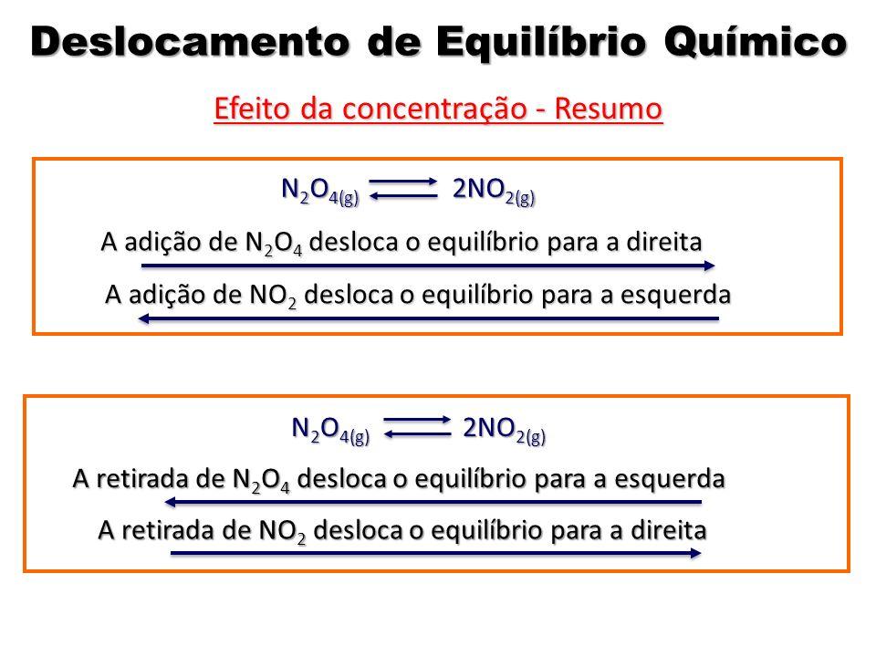 N 2 O 4(g) 2NO 2(g) A adição de N 2 O 4 desloca o equilíbrio para a direita A adição de NO 2 desloca o equilíbrio para a esquerda N 2 O 4(g) 2NO 2(g)