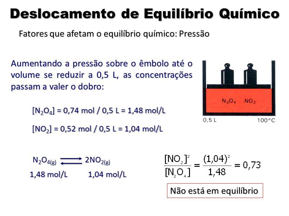 Aumentando a pressão sobre o êmbolo até o volume se reduzir a 0,5 L, as concentrações passam a valer o dobro: [N 2 O 4 ] = 0,74 mol / 0,5 L = 1,48 mol