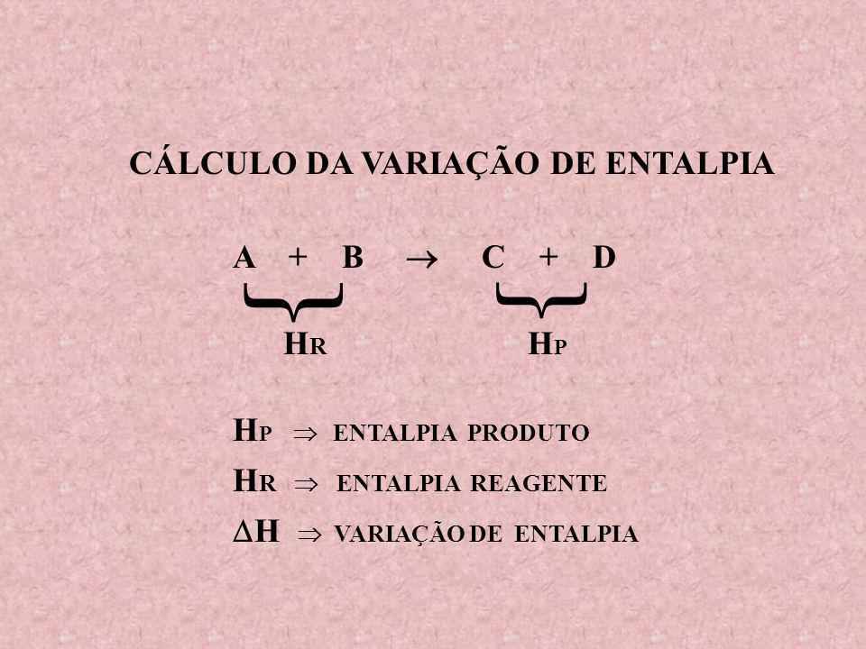 REAÇÃO EXOTÉRMICA 2 C (s) + 3 H 2(g) C 2 H 6(g) H = – 20,2 kcal 2 C (s) + 3 H 2(g) C 2 H 6(g) + 20,2 kcal REAÇÃO ENDOTÉRMICA Fe 3 O 4(s) 3 Fe (s) + 2