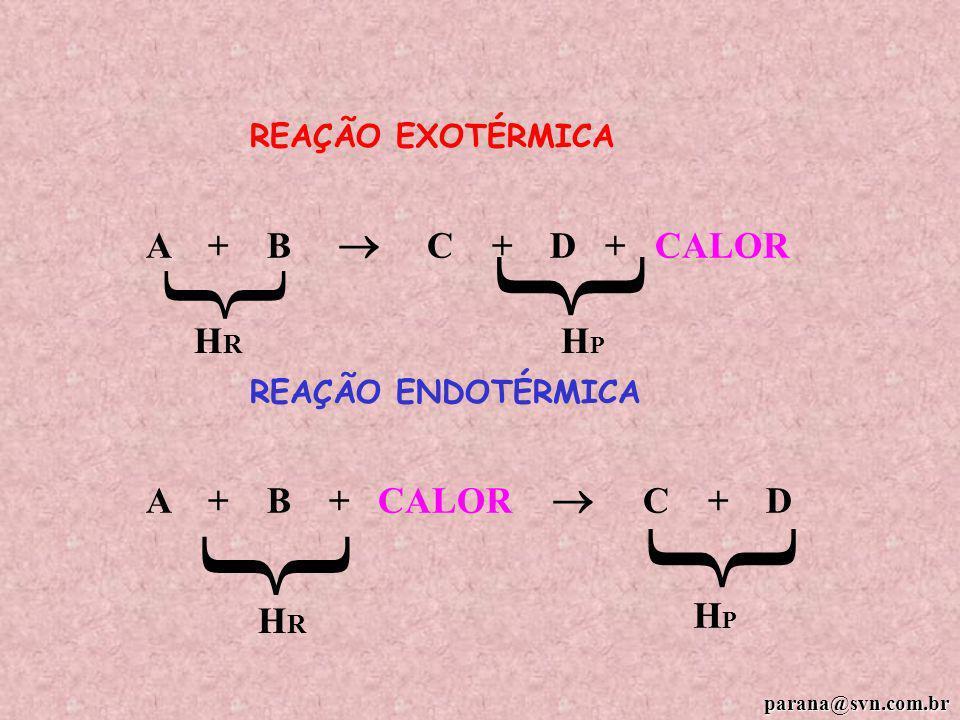 CÁLCULO DA VARIAÇÃO DE ENTALPIA A + B C + D HRHR HP HP H P ENTALPIA PRODUTO H R ENTALPIA REAGENTE H VARIAÇÃO DE ENTALPIA