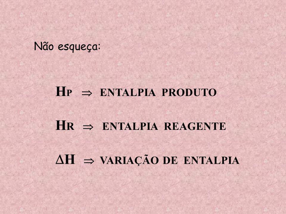 A + B C + D + CALOR REAÇÃO EXOTÉRMICA A + B + CALOR C + D REAÇÃO ENDOTÉRMICA HRHR HRHR HP HP HP HP parana@svn.com.br