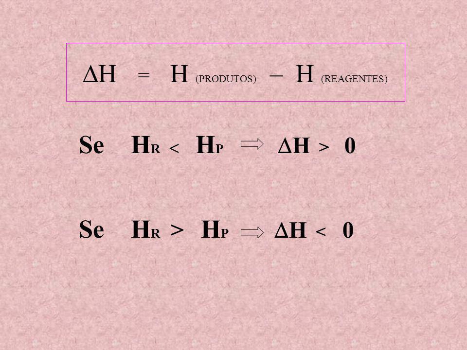 HPHP HRHR A + B + C + D HpHr > ENTÃO Hr Hp = + REAÇÃO ENDOTÉRMICA O SENTIDO DA SETA SERÁ SEMPRE DO REAGENTE PARA O PRODUTO CAMINHO DA REAÇÃO