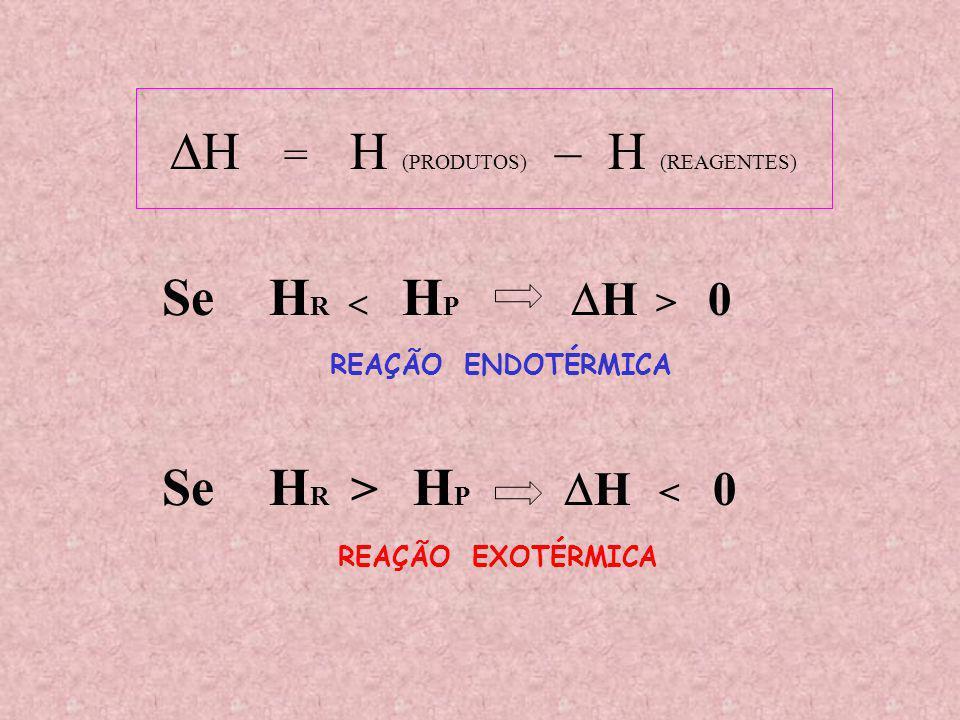 H = H (PRODUTOS) – H (REAGENTES) Se H R H P H > 0 Se H R > H P H < 0