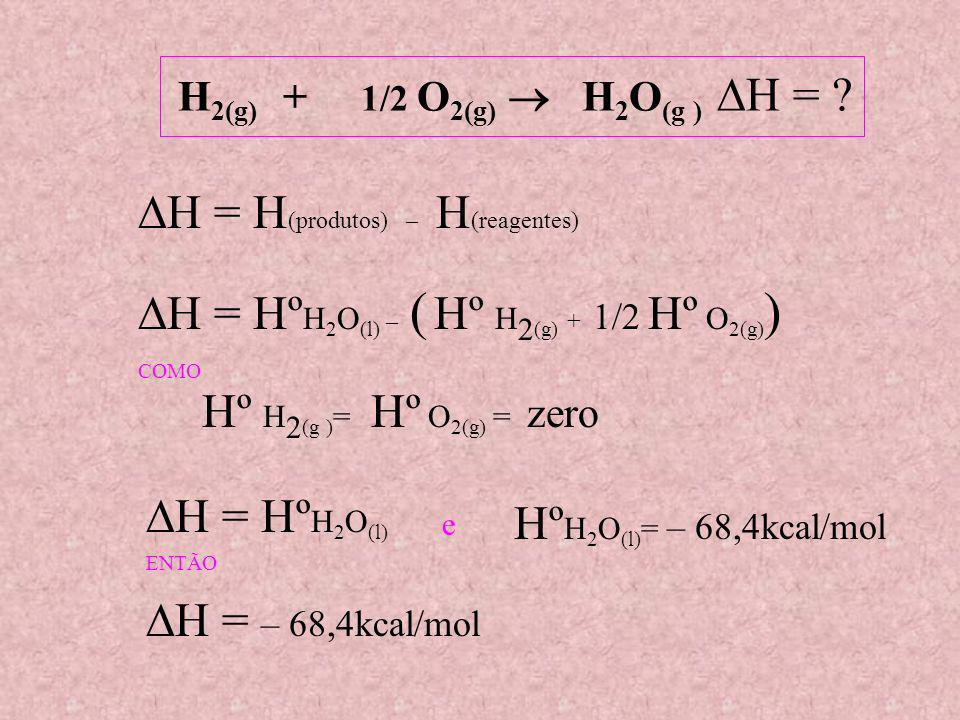 Observe a reação de formação (síntese ) de um mol de água, a 25ºC e 1 atm de pressão. H 2(g) + 1/2O 2(g) H 2 O (g) Cálculo da entalpia de formação: H