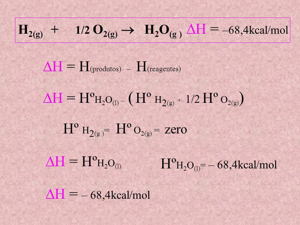 H = H (produtos) – H (reagentes) H 2(g) + 1/2 O 2(g) H 2 O (g ) H = ? H = Hº H 2 O (l) – ( Hº H 2 (g) + 1/2 Hº O 2(g) ) Hº H 2 (g ) = Hº O 2(g) = zero