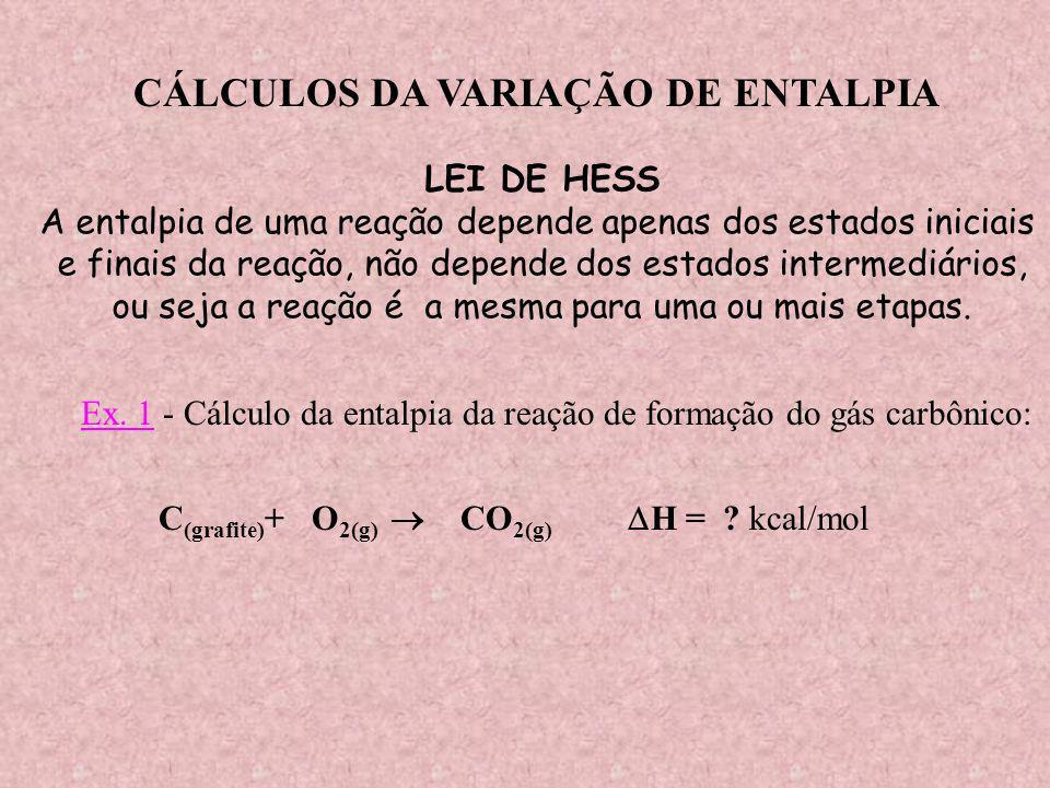 H = H (produtos) – H (reagentes) H 2(g) + 1/2 O 2(g) H 2 O (g ) H = –68,4kcal/mol H = Hº H 2 O (l) – ( Hº H 2 (g) + 1/2 Hº O 2(g) ) Hº H 2 (g ) = Hº O