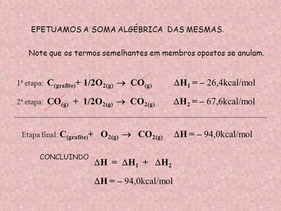 OBSERVE AS EQUAÇÕES: C (grafite) + 1/2O 2(g) CO (g) H = – 26,4kcal/mol CO (g) + 1/2O 2(g) CO 2(g) H = – 67,6kcal/mol