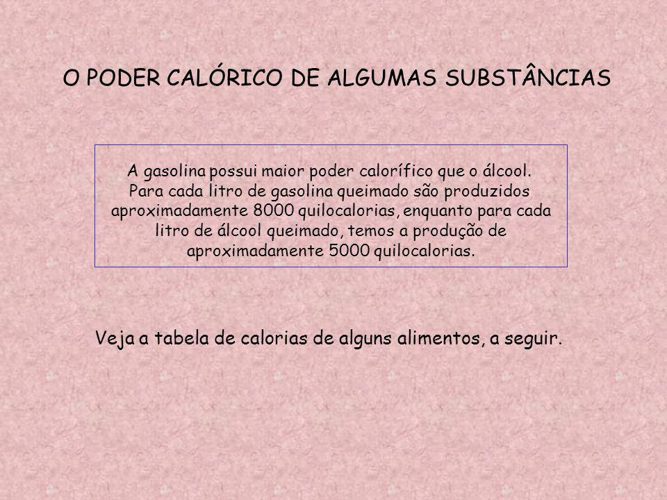 CALOR PADRÃO DE COMBUSTÃO OU ENTALPIA-PADRÃO DE COMBUSTÃO É o calor liberado na combustão total de um mol de uma substância em que os componentes dess