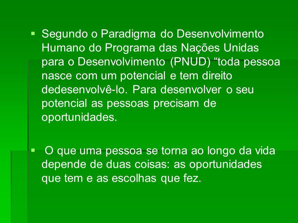 Segundo o Paradigma do Desenvolvimento Humano do Programa das Nações Unidas para o Desenvolvimento (PNUD) toda pessoa nasce com um potencial e tem direito dedesenvolvê-lo.