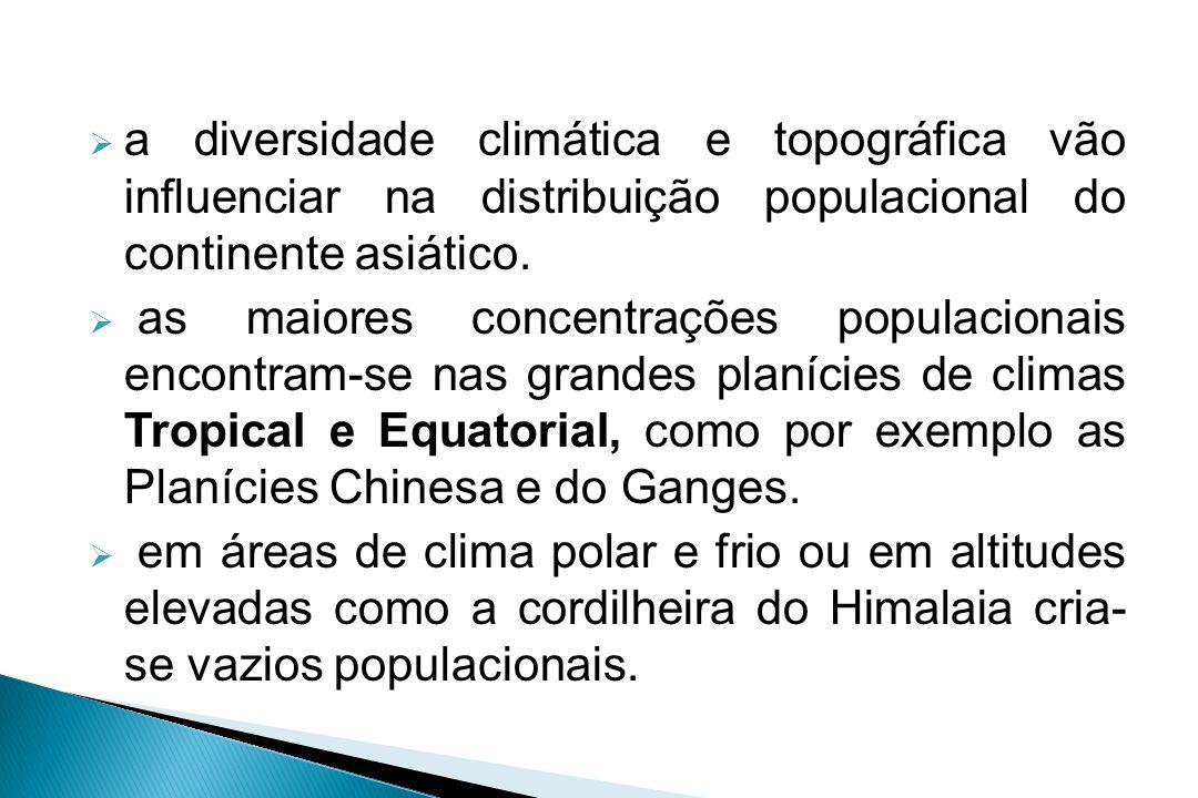 a diversidade climática e topográfica vão influenciar na distribuição populacional do continente asiático. as maiores concentrações populacionais enco