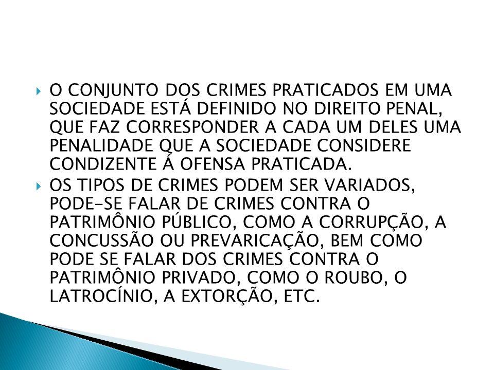O CONJUNTO DOS CRIMES PRATICADOS EM UMA SOCIEDADE ESTÁ DEFINIDO NO DIREITO PENAL, QUE FAZ CORRESPONDER A CADA UM DELES UMA PENALIDADE QUE A SOCIEDADE