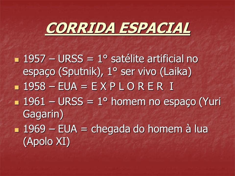 CORRIDA ESPACIAL 1957 – URSS = 1° satélite artificial no espaço (Sputnik), 1° ser vivo (Laika) 1957 – URSS = 1° satélite artificial no espaço (Sputnik