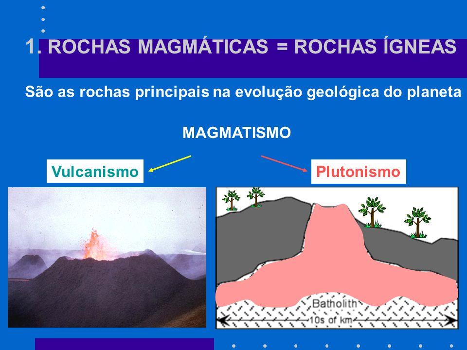 1. ROCHAS MAGMÁTICAS = ROCHAS ÍGNEAS São as rochas principais na evolução geológica do planeta MAGMATISMO Vulcanismo Plutonismo