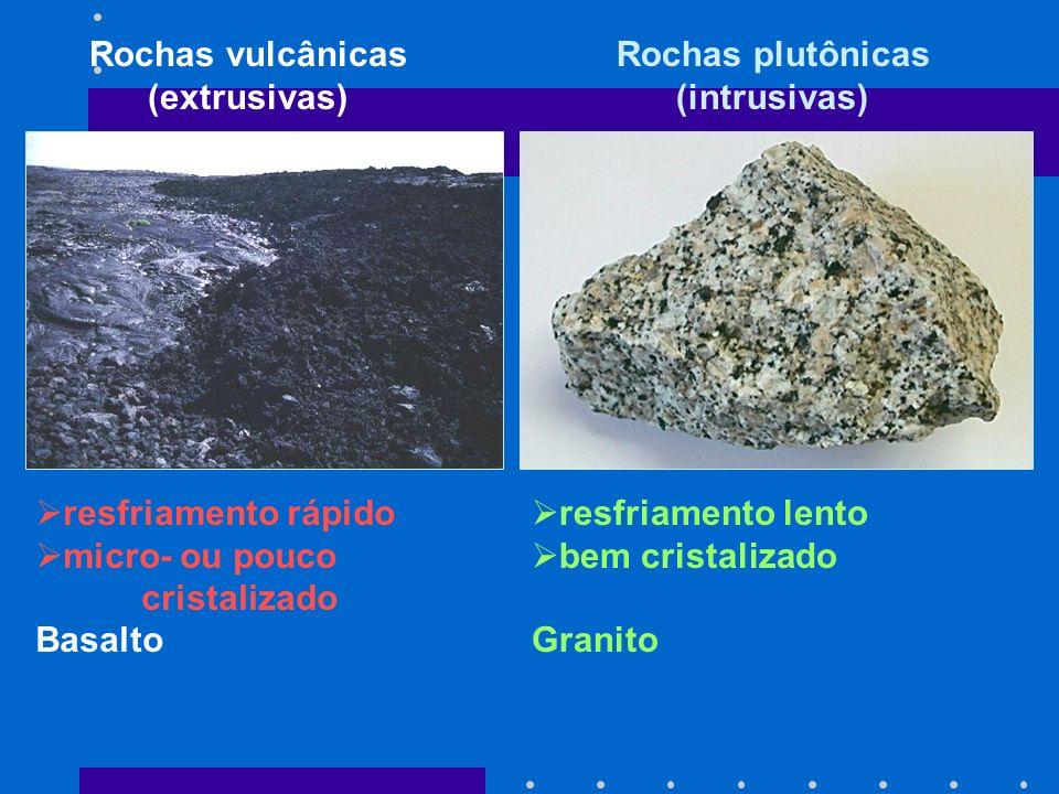 Rochas vulcânicas (extrusivas) Rochas plutônicas (intrusivas) resfriamento rápido micro- ou pouco cristalizado Basalto resfriamento lento bem cristalizado Granito