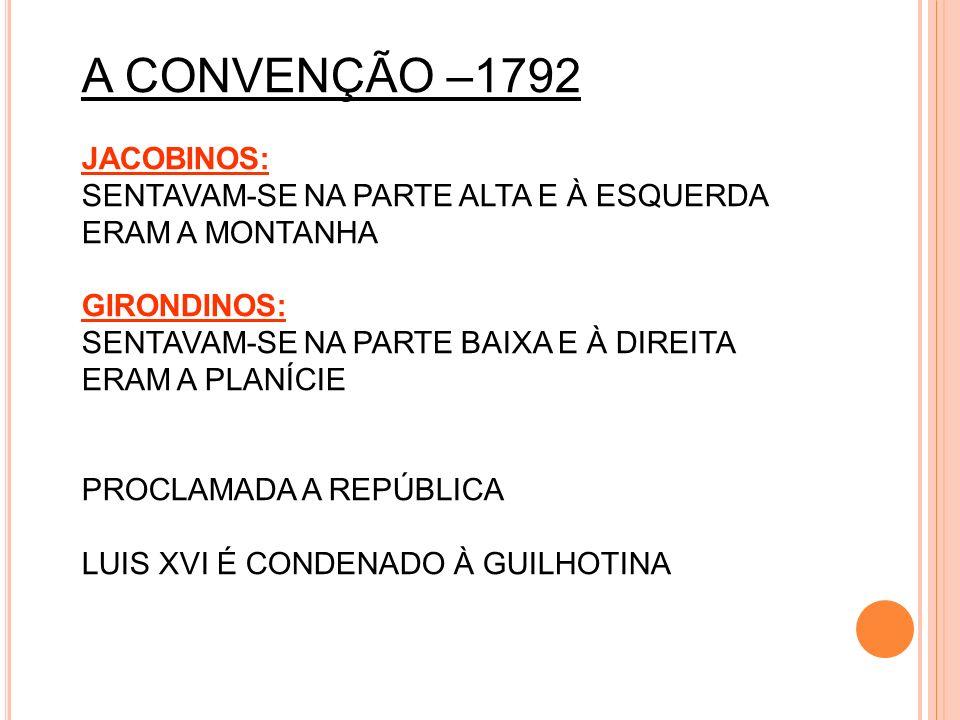 A CONVENÇÃO –1792 JACOBINOS: SENTAVAM-SE NA PARTE ALTA E À ESQUERDA ERAM A MONTANHA GIRONDINOS: SENTAVAM-SE NA PARTE BAIXA E À DIREITA ERAM A PLANÍCIE