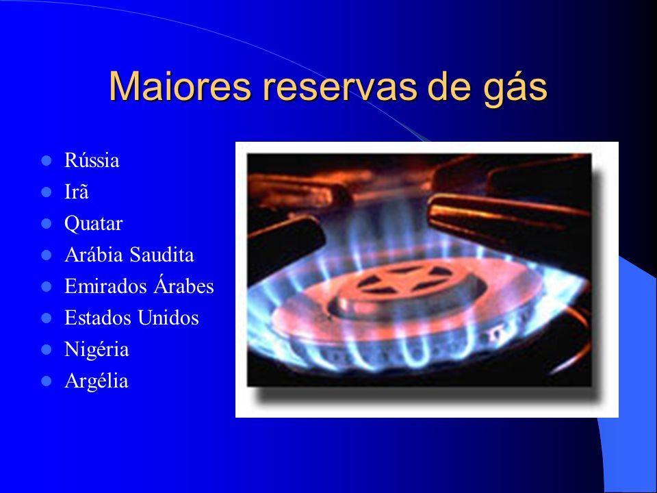 Maiores reservas de gás Rússia Irã Quatar Arábia Saudita Emirados Árabes Estados Unidos Nigéria Argélia