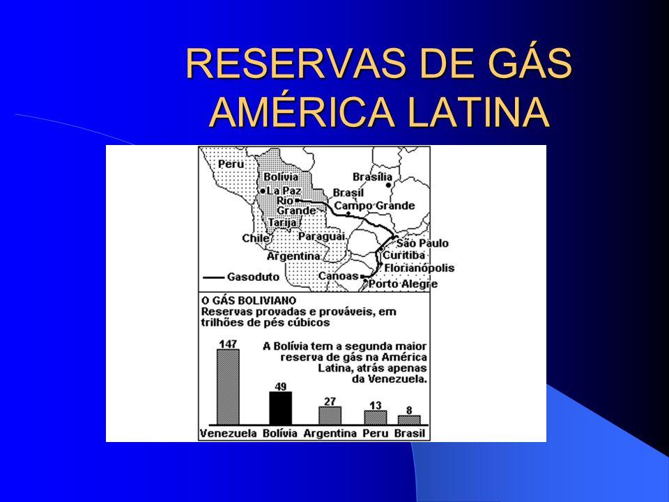 RESERVAS DE GÁS AMÉRICA LATINA