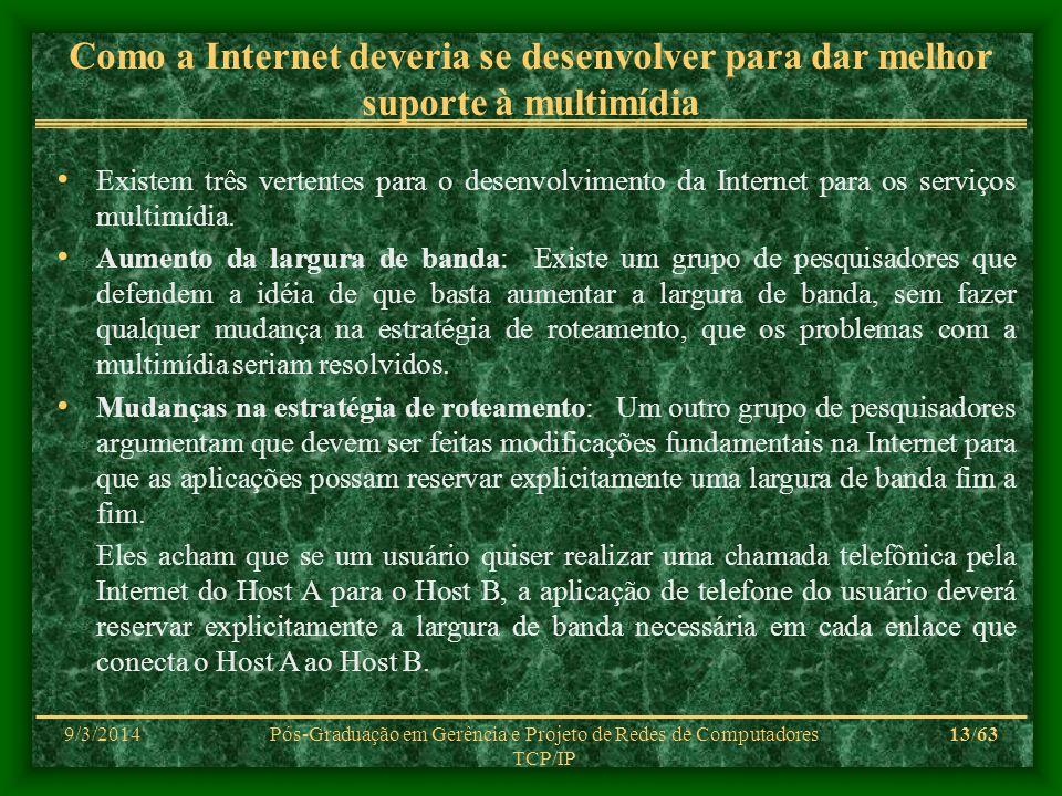 9/3/2014Pós-Graduação em Gerência e Projeto de Redes de Computadores TCP/IP 13/63 Como a Internet deveria se desenvolver para dar melhor suporte à mul