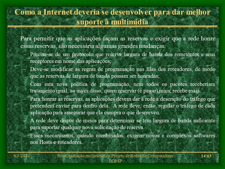 9/3/2014Pós-Graduação em Gerência e Projeto de Redes de Computadores TCP/IP 14/63 Como a Internet deveria se desenvolver para dar melhor suporte à mul