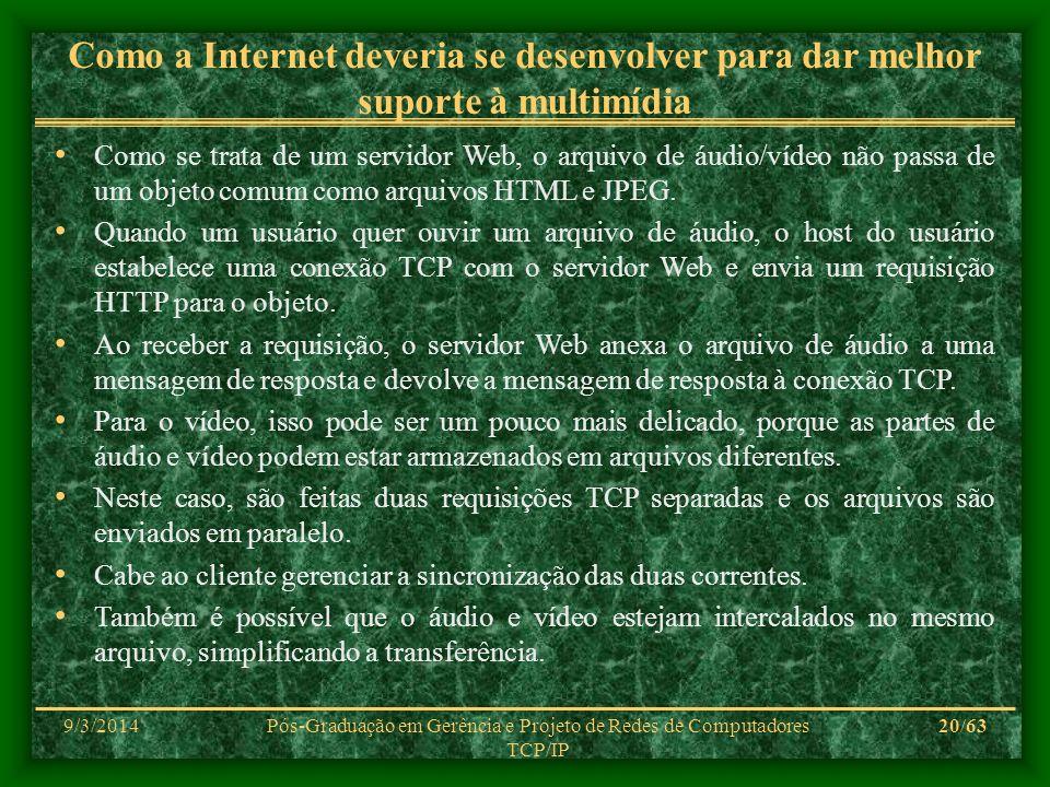 9/3/2014Pós-Graduação em Gerência e Projeto de Redes de Computadores TCP/IP 20/63 Como a Internet deveria se desenvolver para dar melhor suporte à mul