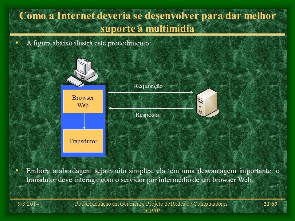 9/3/2014Pós-Graduação em Gerência e Projeto de Redes de Computadores TCP/IP 21/63 Como a Internet deveria se desenvolver para dar melhor suporte à mul