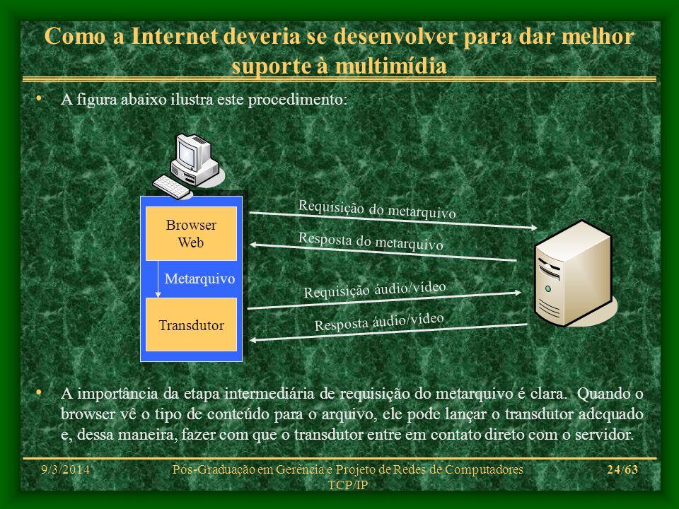 9/3/2014Pós-Graduação em Gerência e Projeto de Redes de Computadores TCP/IP 24/63 Como a Internet deveria se desenvolver para dar melhor suporte à mul