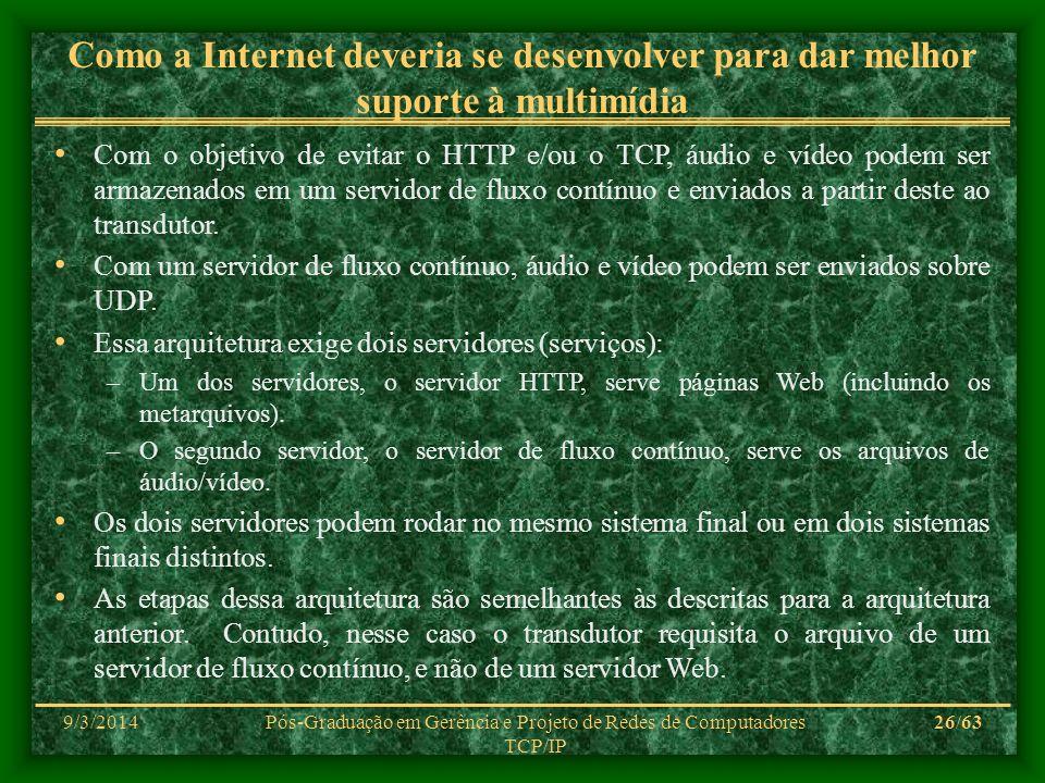 9/3/2014Pós-Graduação em Gerência e Projeto de Redes de Computadores TCP/IP 26/63 Como a Internet deveria se desenvolver para dar melhor suporte à mul