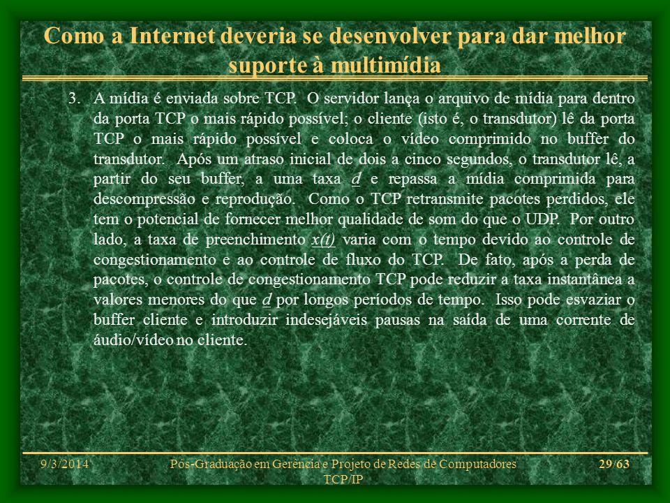 9/3/2014Pós-Graduação em Gerência e Projeto de Redes de Computadores TCP/IP 29/63 Como a Internet deveria se desenvolver para dar melhor suporte à mul