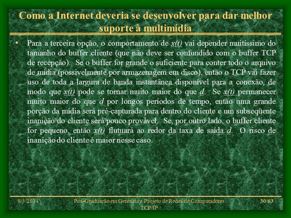 9/3/2014Pós-Graduação em Gerência e Projeto de Redes de Computadores TCP/IP 30/63 Como a Internet deveria se desenvolver para dar melhor suporte à mul