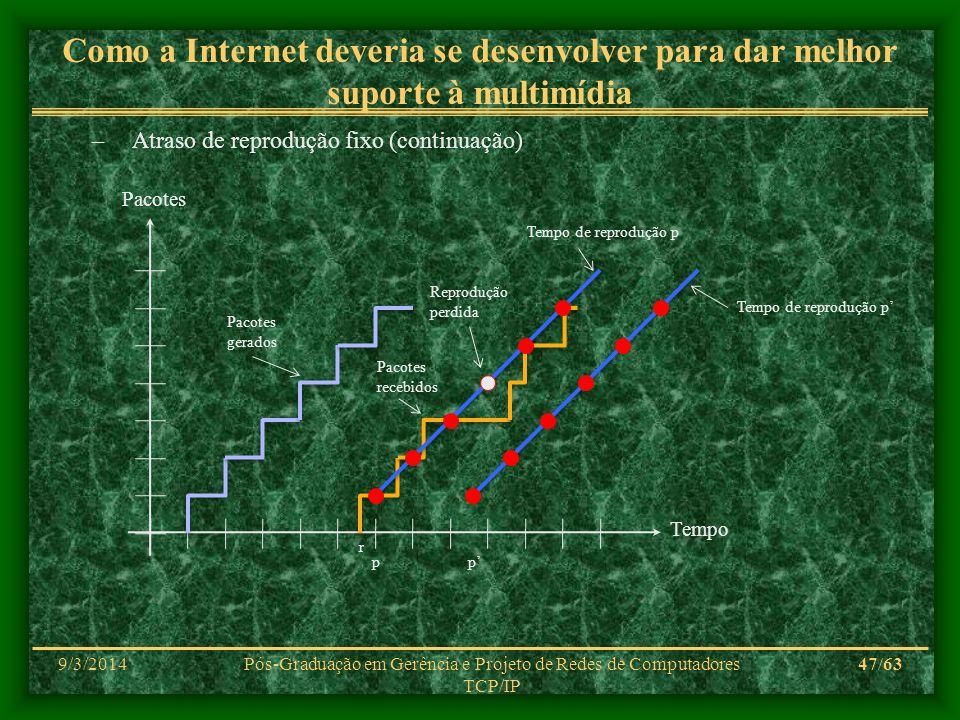 9/3/2014Pós-Graduação em Gerência e Projeto de Redes de Computadores TCP/IP 47/63 Como a Internet deveria se desenvolver para dar melhor suporte à mul