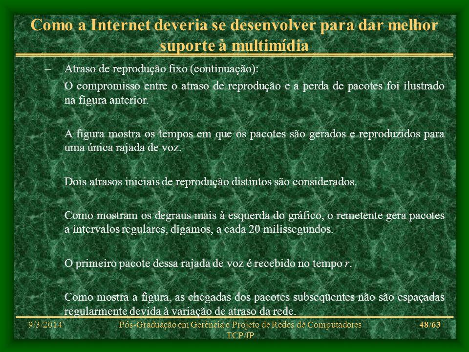 9/3/2014Pós-Graduação em Gerência e Projeto de Redes de Computadores TCP/IP 48/63 Como a Internet deveria se desenvolver para dar melhor suporte à mul
