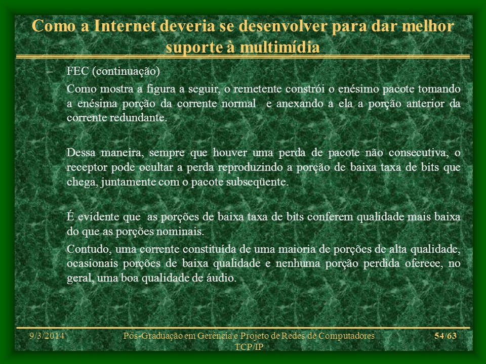9/3/2014Pós-Graduação em Gerência e Projeto de Redes de Computadores TCP/IP 54/63 Como a Internet deveria se desenvolver para dar melhor suporte à mul
