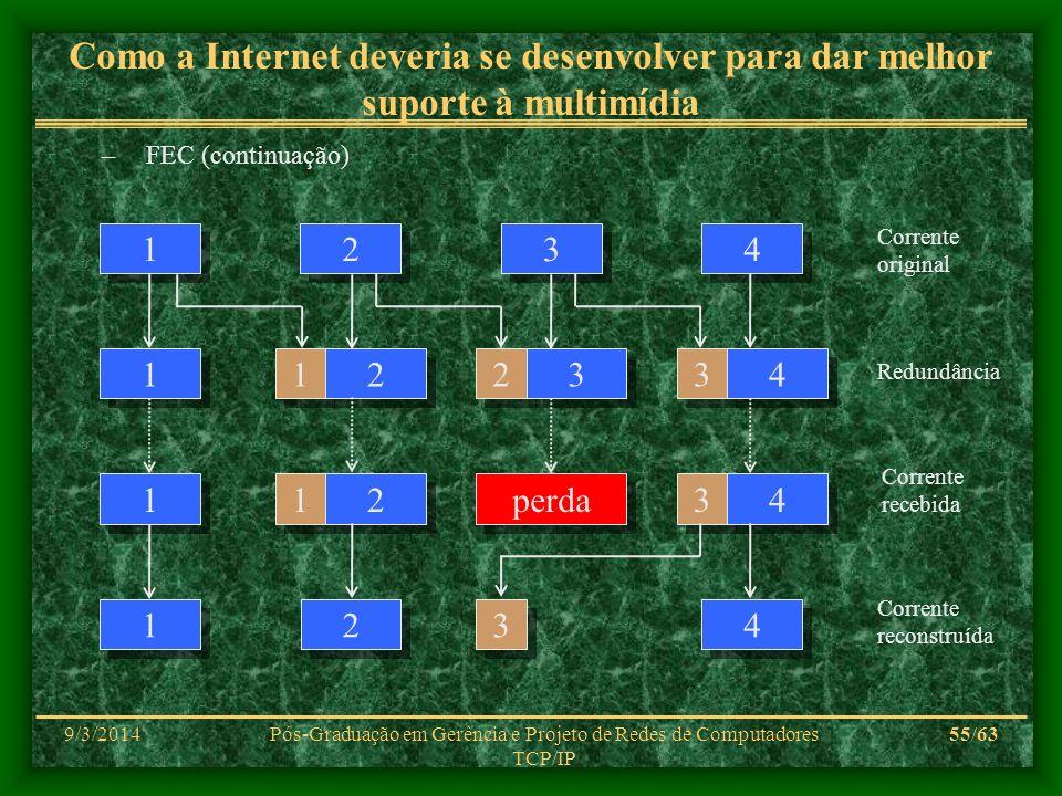 9/3/2014Pós-Graduação em Gerência e Projeto de Redes de Computadores TCP/IP 55/63 Como a Internet deveria se desenvolver para dar melhor suporte à mul