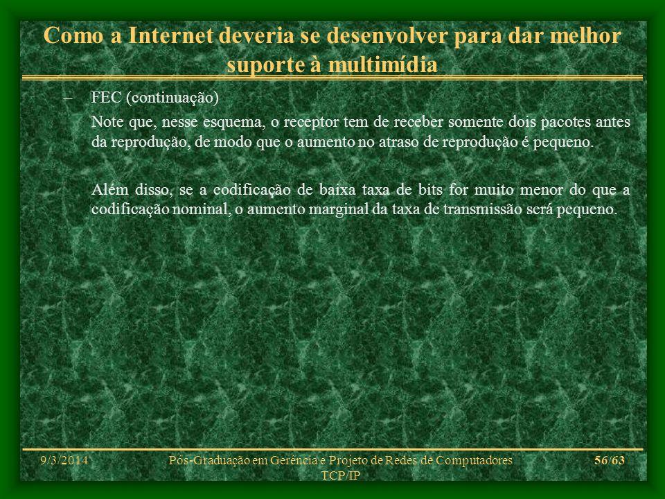 9/3/2014Pós-Graduação em Gerência e Projeto de Redes de Computadores TCP/IP 56/63 Como a Internet deveria se desenvolver para dar melhor suporte à mul