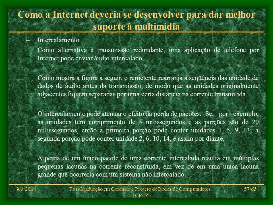 9/3/2014Pós-Graduação em Gerência e Projeto de Redes de Computadores TCP/IP 57/63 Como a Internet deveria se desenvolver para dar melhor suporte à mul