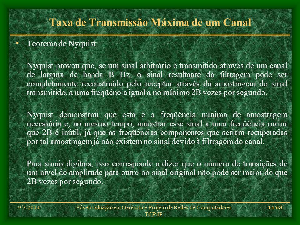 9/3/2014Pós-Graduação em Gerência e Projeto de Redes de Computadores TCP/IP 14/63 Taxa de Transmissão Máxima de um Canal Teorema de Nyquist: Nyquist p