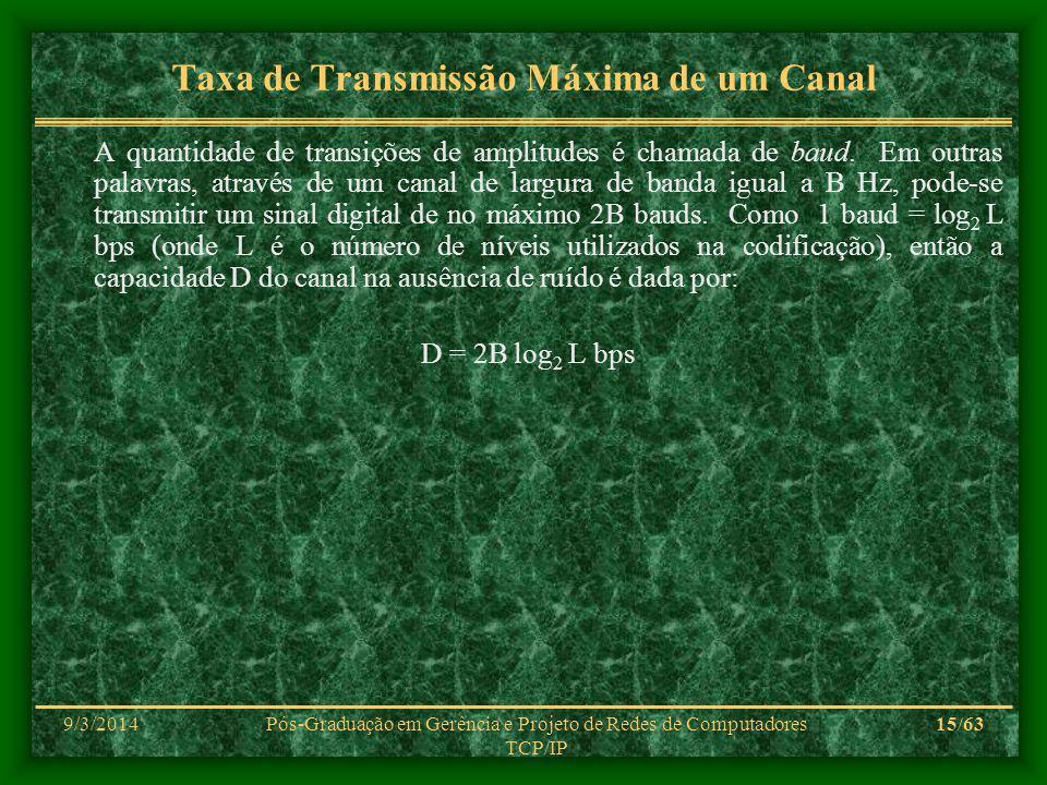 9/3/2014Pós-Graduação em Gerência e Projeto de Redes de Computadores TCP/IP 15/63 Taxa de Transmissão Máxima de um Canal A quantidade de transições de amplitudes é chamada de baud.