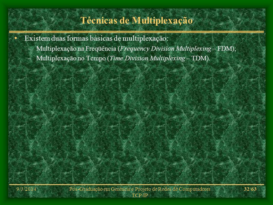 9/3/2014Pós-Graduação em Gerência e Projeto de Redes de Computadores TCP/IP 32/63 Técnicas de Multiplexação Existem duas formas básicas de multiplexação: –Multiplexação na Freqüência (Frequency Division Multiplexing – FDM); –Multiplexação no Tempo (Time Division Multiplexing – TDM).