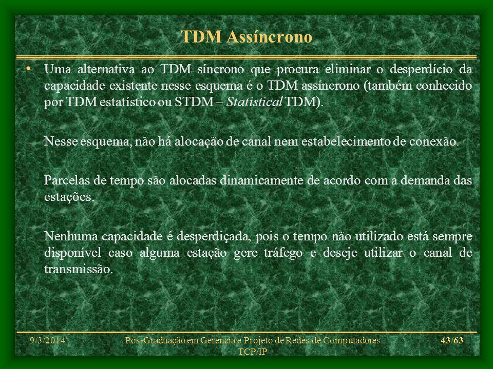 9/3/2014Pós-Graduação em Gerência e Projeto de Redes de Computadores TCP/IP 43/63 TDM Assíncrono Uma alternativa ao TDM síncrono que procura eliminar o desperdício da capacidade existente nesse esquema é o TDM assíncrono (também conhecido por TDM estatístico ou STDM – Statistical TDM).