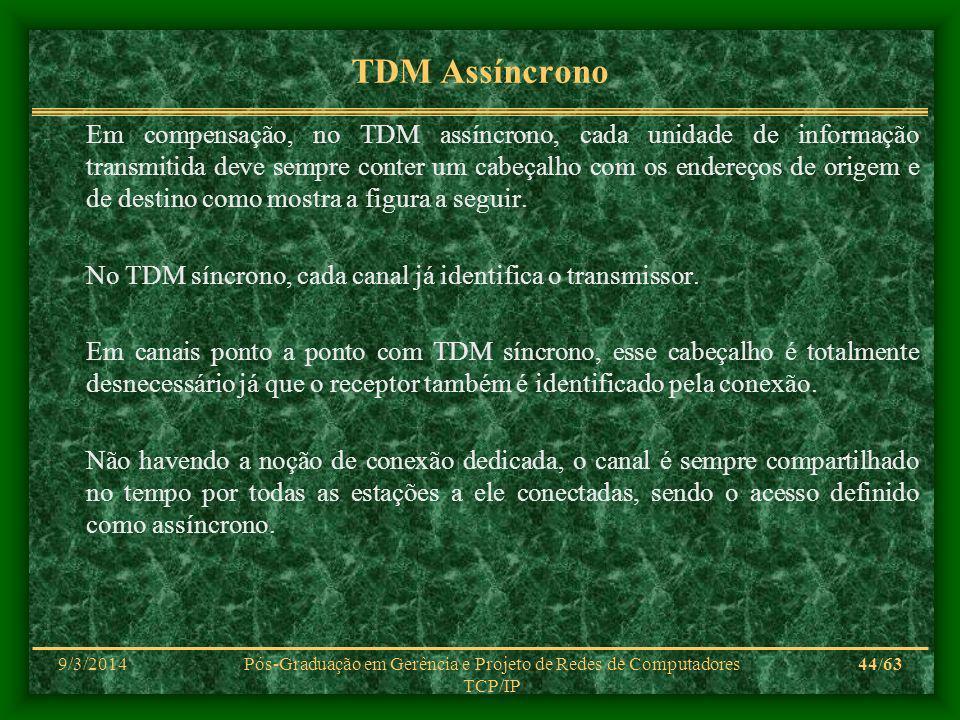 9/3/2014Pós-Graduação em Gerência e Projeto de Redes de Computadores TCP/IP 44/63 TDM Assíncrono Em compensação, no TDM assíncrono, cada unidade de in