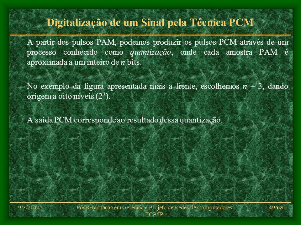 9/3/2014Pós-Graduação em Gerência e Projeto de Redes de Computadores TCP/IP 49/63 Digitalização de um Sinal pela Técnica PCM A partir dos pulsos PAM, podemos produzir os pulsos PCM através de um processo conhecido como quantização, onde cada amostra PAM é aproximada a um inteiro de n bits.
