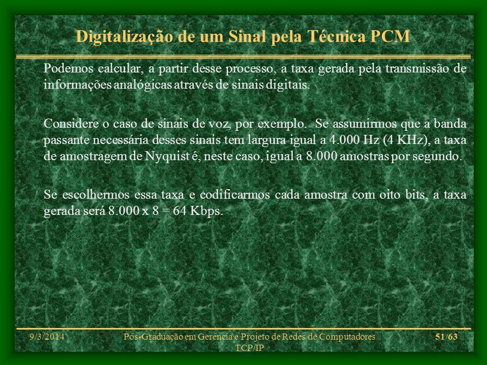 9/3/2014Pós-Graduação em Gerência e Projeto de Redes de Computadores TCP/IP 51/63 Digitalização de um Sinal pela Técnica PCM Podemos calcular, a parti